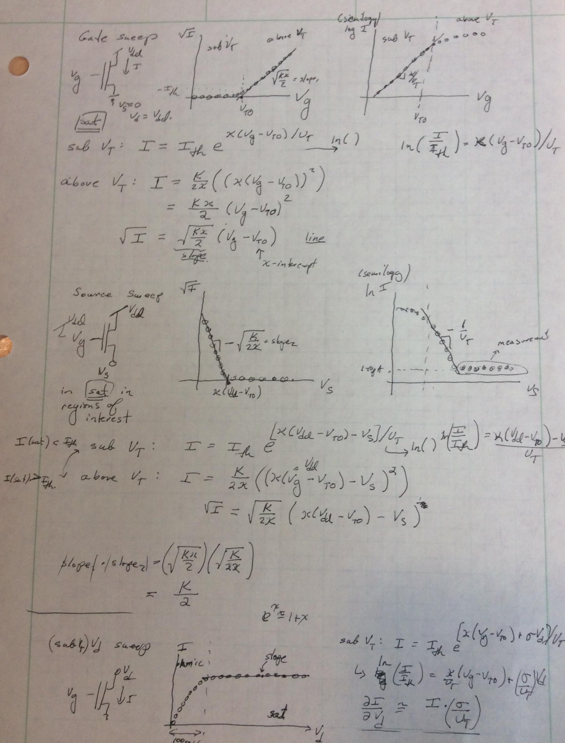 Mosfet Transistor Modeling